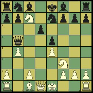 The Knicks front office, in chess form.